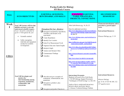 pacing guide for biology 2009 2010