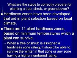 What Are The Gardening Zones - horticulture cd unit c3 3 nursery landscaping and gardening