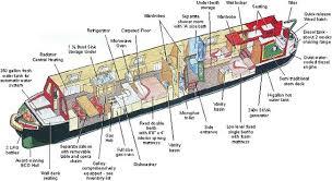 canal boat plans plans model boat magazine pdf mrfreeplans