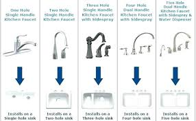 types of faucets kitchen appealing kitchen faucets at the home depot types of 1