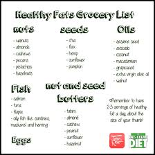here is a complete low carb food list to help you lose weight fast
