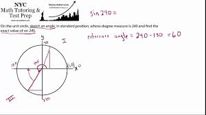 sketching and solving with the unit circle algebra 2