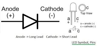 led vs laser diode difference between led and laser diode