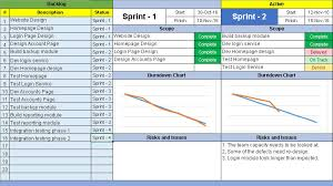 agile microsoft project agile project management templates agile