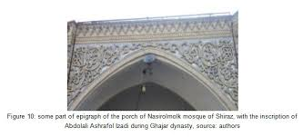 ornaments and the concept of in iranian architecture