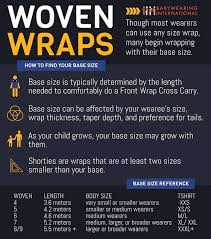 what are wraps woven wrap sizes and base size terms
