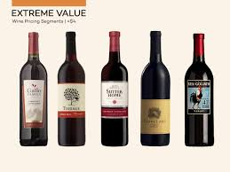 long lake sweet red table wine reality of wine prices what you get for what you spend