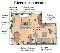 wiring diagram electrical components symbols house home diagram