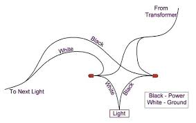 how to wire outdoor lights wiring diagram for outdoor lighting inside landscape lighting wire