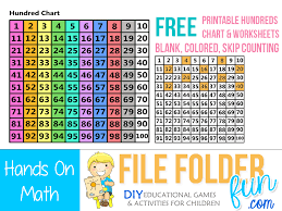 printable hundreds chart free download chart contents this set includes a free printable hundreds