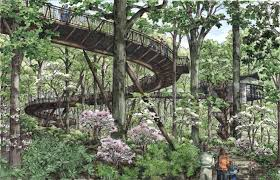 World Botanical Gardens Next Stop Agnes A Week For