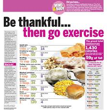 47 best counting calories on thanksgiving other holidays images on