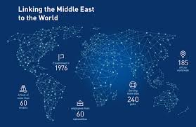 Dubai Map Of Middle East by United Arab Shipping Company S A G Linking The Middle East To