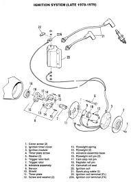 1997 harley davidson sportster 883 wiring diagram u2013 wirdig