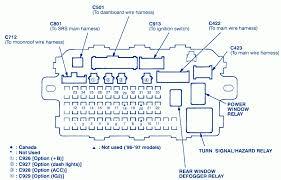 honda civic fuse box diagram 2003 honda wiring diagram gallery