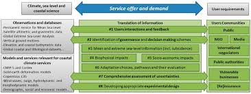 journal of marine science and engineering an open access journal