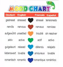 color feelings chart colors of feelings chart finest different colors describe happiness