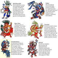 imagenes idolos aztecas dioses aztecas lista de nombres