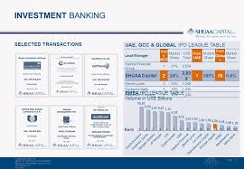Investment Banking League Tables Shuaa Capital U2013 At The Vanguard Of Regional Integration Ppt