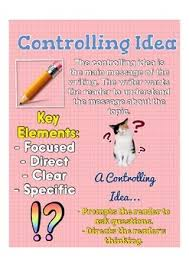 controlling definition controlling idea anchor chart writing tpt