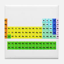 Ta Periodic Table Periodic Table Carbon Coasters Cork Puzzle U0026 Tile Coasters