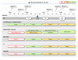 High Level Project Plan Excel Template How Do I Create A Project Roadmap Business Documents Uk