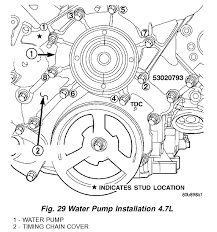 2001 dodge dakota 4 7 specs torque specs for a water 2004 dakota 4 7l