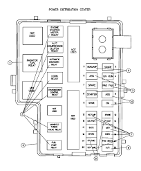 srt 4 fuse box dodge neon stereo wiring diagram images dodge