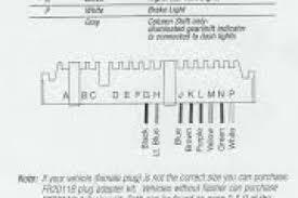 1987 chevy truck steering column wiring diagram 4k wallpapers