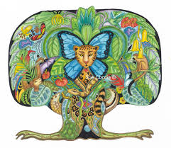 Symbolism Of A Tree by Tree Of Life