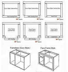 Building Frameless Kitchen Cabinets Frameless Kitchen Cabinets Framed Kitchen Cabinets Frameless
