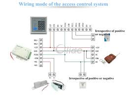 dc12v 3a door access control system switch power supply 110 220v