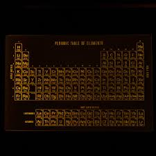 modern table of elements periodic table of elements laserinked touch of modern