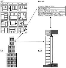 floor plan database the need for baseline data characteristics for gis based disaster