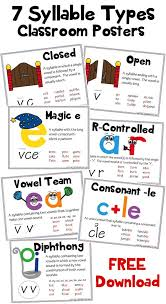 7 syllable types posters educational blogs and blog posts