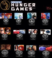 Pixar Meme - pixar hunger games meme by samapeace on deviantart
