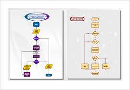 pert chart template u2013 8 free word excel pdf ppt format