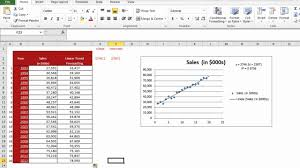 monthly sales report template excel forecasting sales in excel youtube