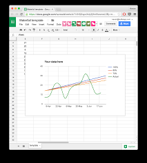 productivity report template 10 ready to go marketing spreadsheets to boost your productivity today waterfall template
