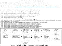 lesson plan template speech therapy write a 45 minute lesson plan with the following objective lesson