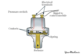 Pressure Switch For Cabinet Door How To Replace A Transmission Oil Pressure Switch Yourmechanic