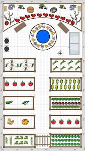 i like this general layout larger scale different plants but