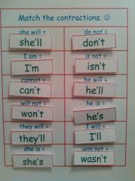 contractions for kids contractions first grade second