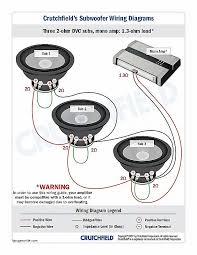 capacitor wiring diagram best of audio capacitor wiring car wiring