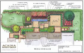 knoxville landscape architecture landscape architects
