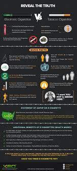 cancer graph infographics graphs net top 10 cigarette infographics infographics graphs net