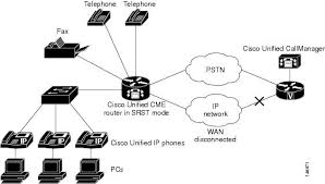 cisco unified communications manager express system administrator