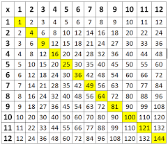 times table grid why do we need to our tables mr chadburn