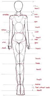 how to draw fashion illustration handbags drawing the figure for