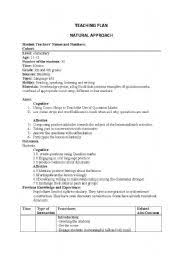 english worksheets lesson plan natural approach